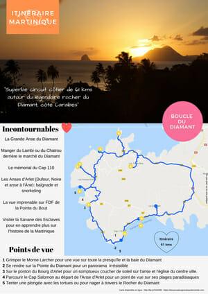 Itinéraire Martinique Sud - Boucle du Diamant